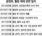 '공정위, 퀄컴 조사' 문제삼은 美...FTA 양자협의 첫 요청