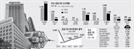 """[공공기관 정원 급증 '재정부담 부메랑'] 정부 고용창출 압박에 """"늘리고 보자""""...도로公 인건비 14%↑"""