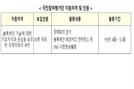 과기정통부, '블록체인 국민참여평가단' 공개 모집