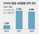 [아시아나항공 회사채 상장폐지] 1조 넘는 ABS 조기 상환 '위태'