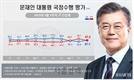 '버닝썬 게이트'에 대통령·여당 지지도 동반 상승