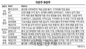 5G 앞둔 통신사·中 경기 회복 수혜주 주목