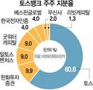 검증 시작된 '제3 인뱅'…토스 대주주 적격, 키움은 참여업체 자격 논란
