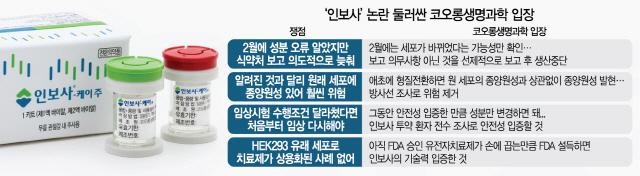 '인보사 투약 3,000명 10년간 추적조사…안전성 입증할 것'