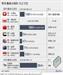 한국, UAE와 통화스와프 재계약 성사