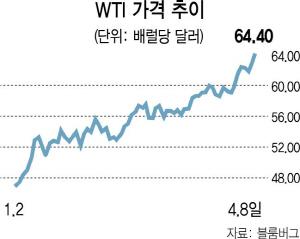 [뒷북경제] '절반만 연장' 유류세 인하...체감 기름값은