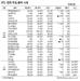 [표]IPO·장외 주요 종목 시세(4월 15일)