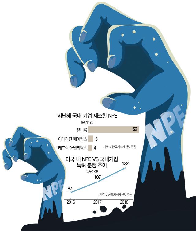 [韓4차산업 노리는 특허괴물]ICT·전기전자가 먹잇감...유니록, 삼성·LG 소송 2배늘어 52건