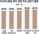 '아시아나 매각'發 상한가 잔치...금호그룹株·인수 후보 동반급등