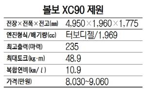 [새 얼굴 단장한 수입차] 볼보 XC90, 차선유지·공기청정 등 안전·편의사양 수두룩