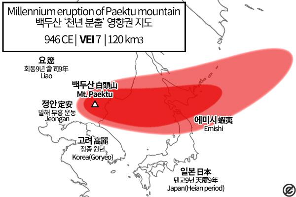 [썸_레터] '백두산 화산폭발'에 대비하는 우리의 자세