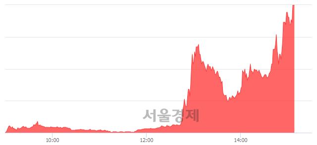 유마니커, 상한가 진입.. +29.74% ↑