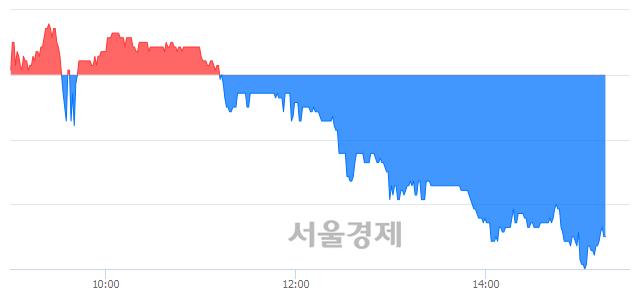 코탑엔지니어링, 매도잔량 316% 급증