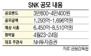 [시그널] 인기 'IP의 힘' 증명…日 게임사 SNK, 몸값 인정받았다