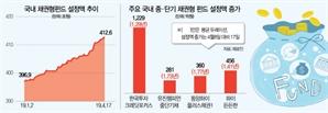 초단기채→중·단기채로...방망이 길게 잡는 채권형펀드
