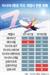 4년전 5,500억 아시아나…이번엔 1조?