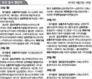 [주간 증시 캘린더]SNK·한화에스비아이스팩 내일부터 이틀간 공모 청약