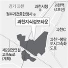 '준강남' 과천지식정보타운 분양 스타트