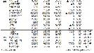 [표]IPO·장외 주요 종목 시세(4월 22일)