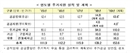 서울·수도권 재개발 임대비율 최고 30%까지 높아진다