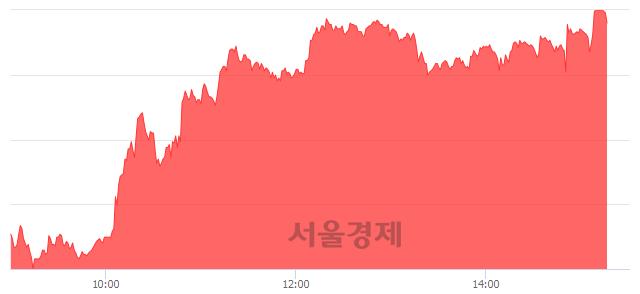 유우성사료, 매도잔량 344% 급증
