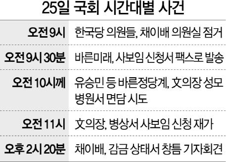 하루에 2명 사보임·창틈회견·33년 만의 경호권 발동...온종일 아수라장