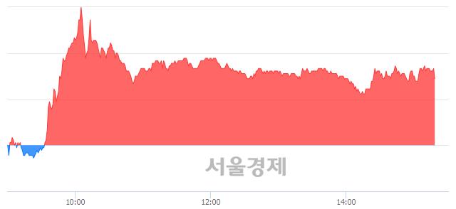 유대덕전자, 매수잔량 764% 급증