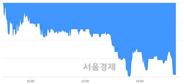 유청호컴넷, 매도잔량 310% 급증
