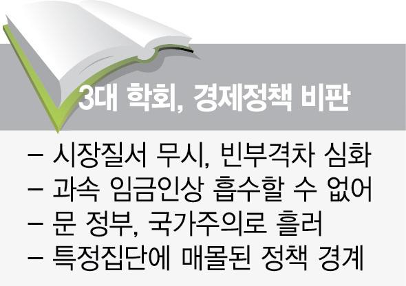 '文정부 소주성 실패작…저소득층에 되레 칼날'