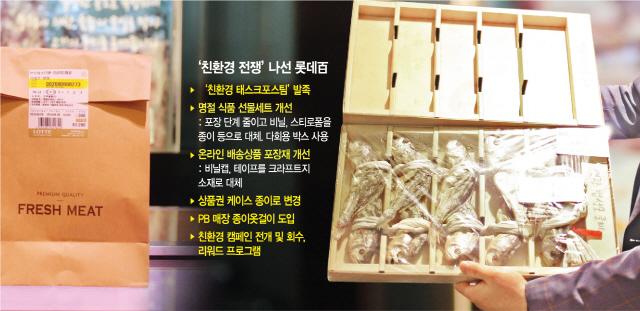 [ECO&LIFE]'과대포장 NO'...정육, 종이백 담고 청과세트는 보자기 없애