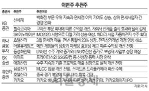 [이번주 추천주]中 경기회복·관광객 확대 기대…호텔신라·신세계·이마트 '수혜'