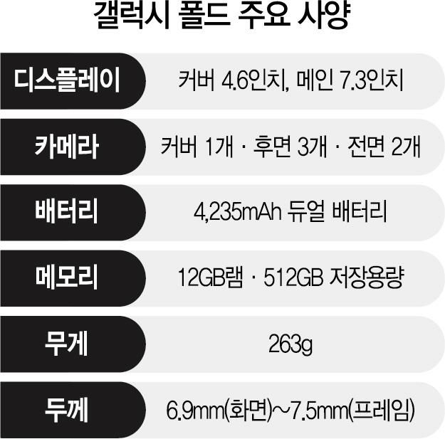 [단독] 무차별 소송 특허괴물, 이번엔 '갤럭시 폴드' 조준