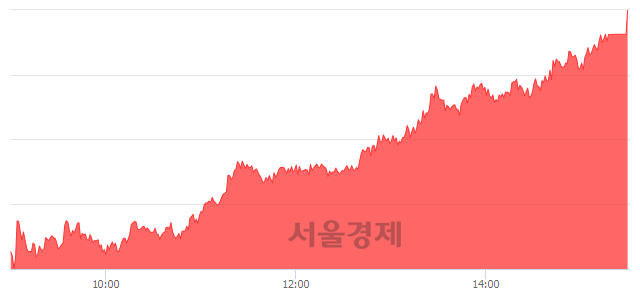 [마감 시황]  외국인과 기관의 동반 매수세.. 코스피 2216.43(▲37.12, +1.70%) 상승 마감