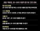 """""""두달 모아 25만원짜리 한끼""""…'오늘'만 사는 청춘들"""