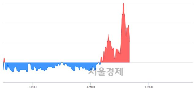 유동원수산, 매도잔량 362% 급증
