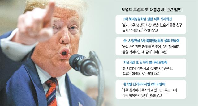 트럼프 '김정은 무력시위'에 강력 경고…美도 벼랑 끝 전술 나서나