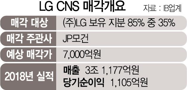 [시그널] 일감몰아주기 규제해소...LG, CNS 지분 매각한다