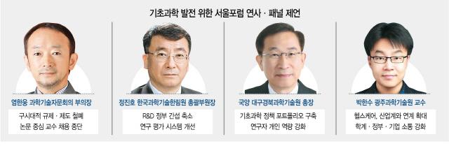 [서울포럼]한국은 필기 잘하는 학생이 학점 높아..창의적 교육시스템 재설계'