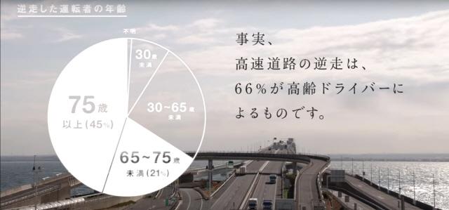 [송주희의 똑똑!일본] 아버지의 운전 졸업식