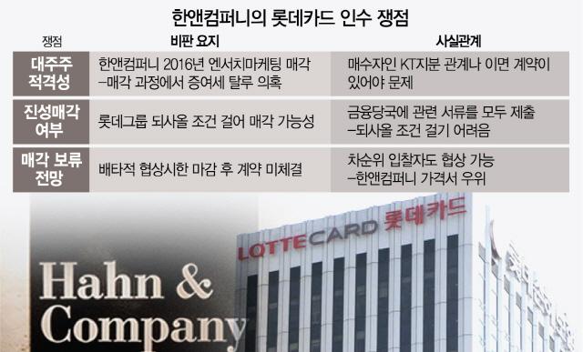 [시그널] 한앤컴퍼니, 롯데카드 인수 무산?...팩트체크 해보니