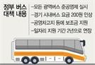 준공영제·버스 요금인상 … 혈세 땜질·서민 옥죈 대책