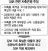 """""""2금융 DSR 산정 때 예금담보대출은 제외해야"""""""