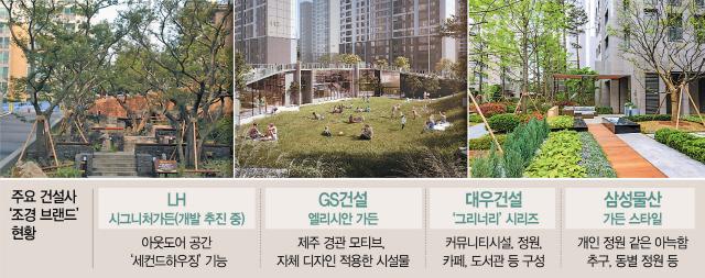 LH는 '시그니처 가든'...조경 브랜드시대 '활짝'