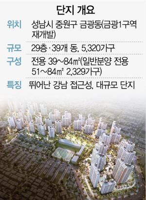 [분양단지 들여다보기] 대림산업, e편한세상 금빛 그랑메종...성남 구도심 '대표단지'