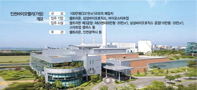 셀트리온, 인천에 제3공장·R&D센터 포함 바이오밸리 구축 추진