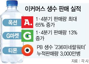 물만난 이커머스..생수 판매 3년새 55%↑