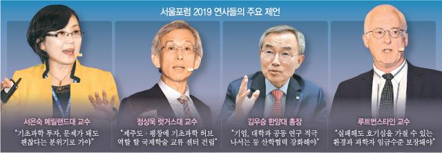 [서울포럼] '창의적 연구에 10~20년 투자…1등할 분야에 선택과 집중을'