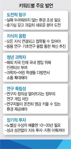 [서울포럼] '한국선 호기심이 약점…연구에만 몰입할 수 있는 풍토 조성해야'