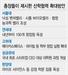 [대학 총장들이 본 대학교육]서울대, 낙성대·시흥·평창에 '벤처 밸리' 조성