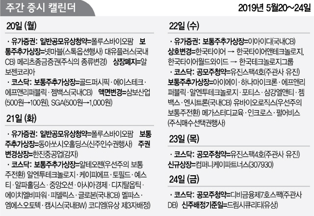 [주간 증시 캘린더] 컴퍼니케이파트너스 23일 코스닥 상장